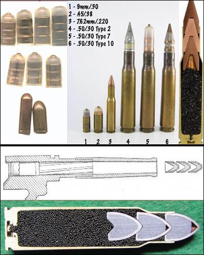 Зачем создавались необычные пули? Эволюция основного оружия.